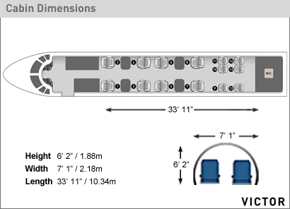 Dornier 328 Executive Jet 3