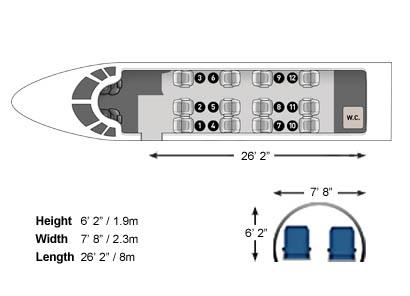 Falcon 2000 3