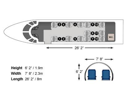 Falcon 2000LX 3