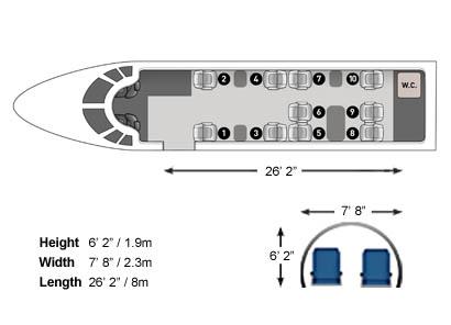 Falcon 2000S 3