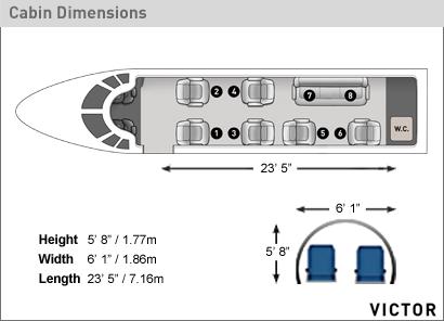 Falcon 50EX 3