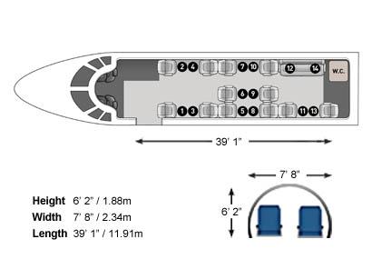 Falcon 7X 3