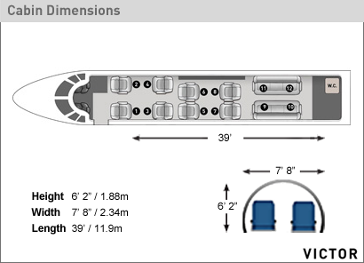 Falcon 900 3