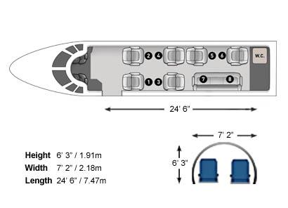 Gulfstream G200 3