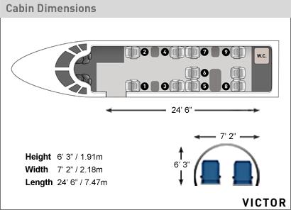Gulfstream G280 3