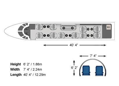 Gulfstream G450 3