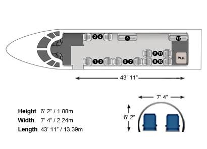 Gulfstream G550 3