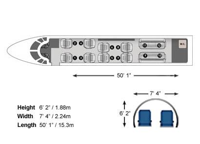 Gulfstream IV 3