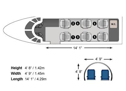 Learjet 40 3