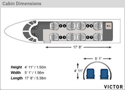 Learjet 45XR 3