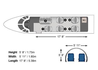 Learjet 60 3