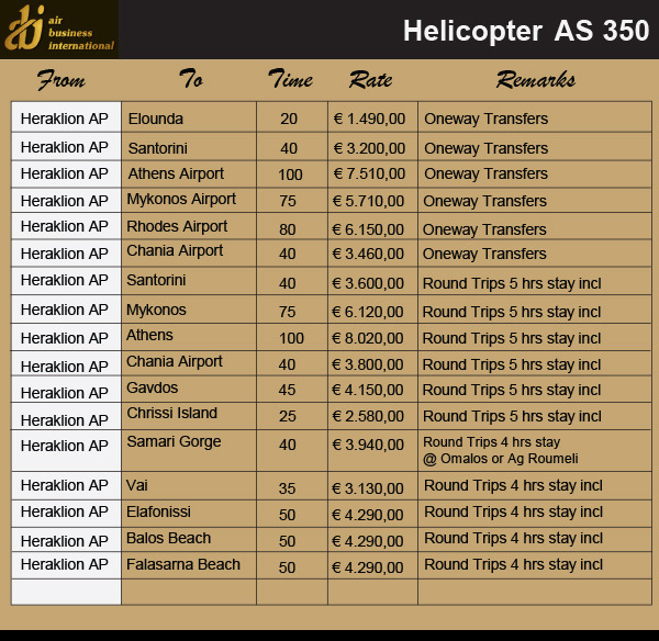 Airbus AS350 B3  Business Jet Charter  Rent A Helicopter  Private Jet Rent